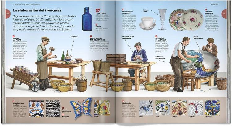 Park Guell Gaudi Libro Español Dosde Publishing