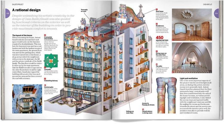 Casa Batllo Gaudi English Book Dosde Publishing