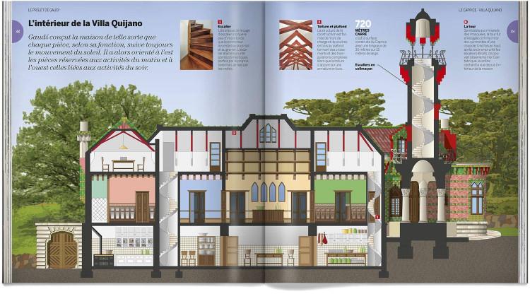 Le Caprice Villa Quijano Livre Francais Dosde Publishing