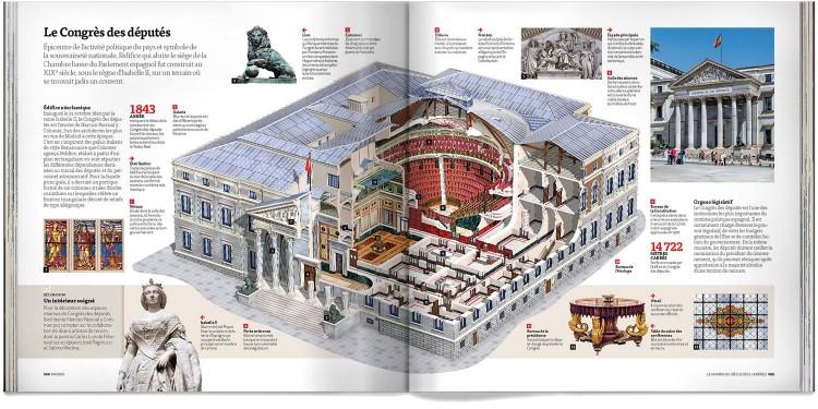 Livre Madrid Ville Francais Edition Deluxe Dosde Publishing