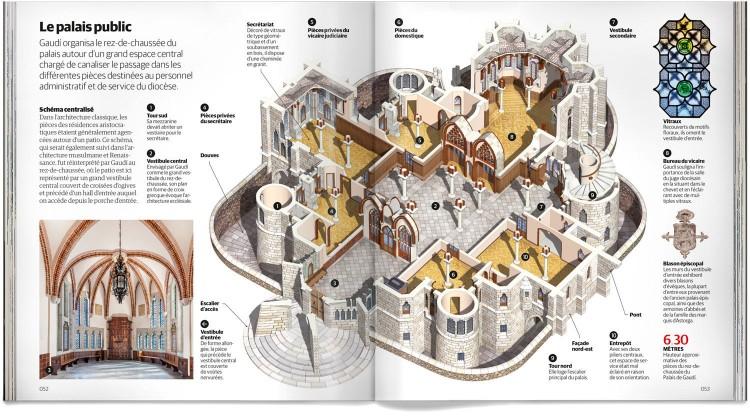 Palais De Gaudi Astorga Livre Francais Dosde Publishing