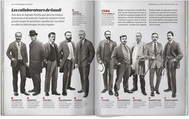 Antoni Gaud Biographie Illustrée De L Architecte