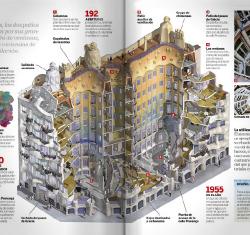 infografia libro dosde